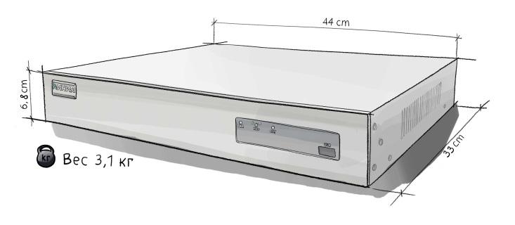 «Линия NVR 32 H.265»