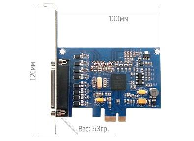 Линия 8x25А Hybrid IP